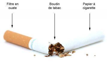 de quoi est compos une cigarette de quoi est compos une cigarette. Black Bedroom Furniture Sets. Home Design Ideas
